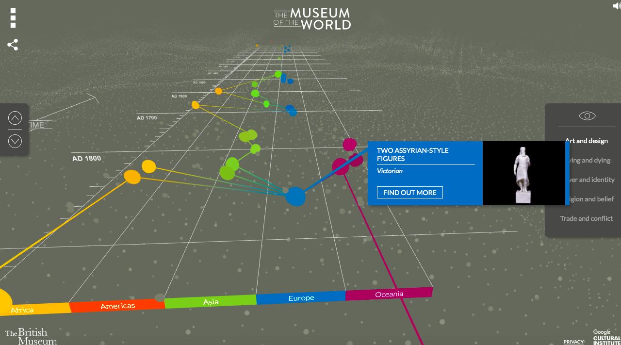 Die Britse museum