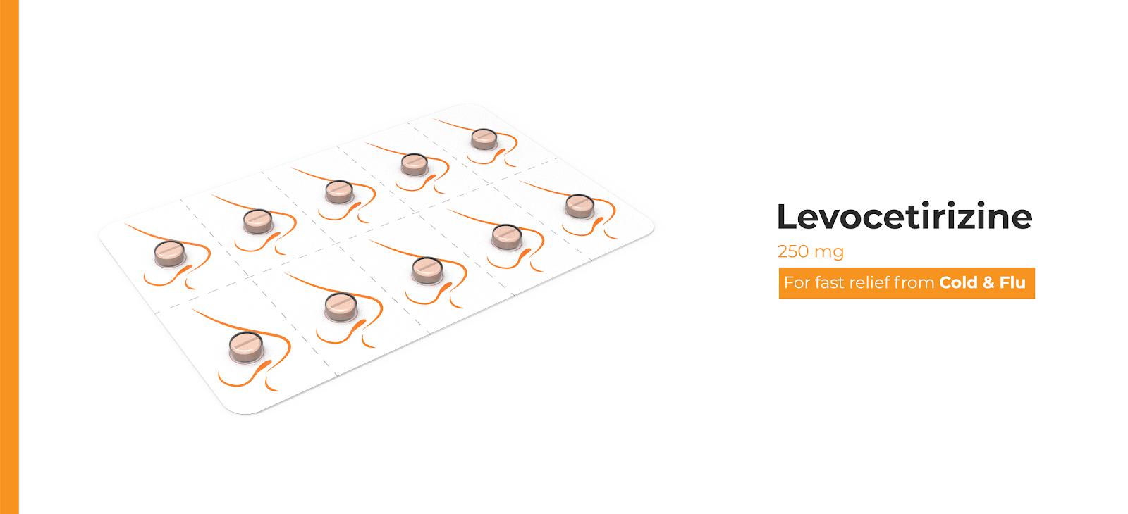 Συσκευασία Levocetirizien που σχεδιάστηκε από την Sim-Pill