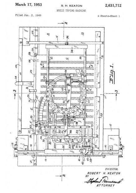 Plane av maskinen
