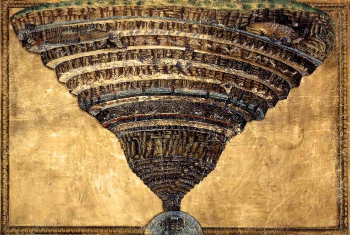The Divine Comedy hell botticelli
